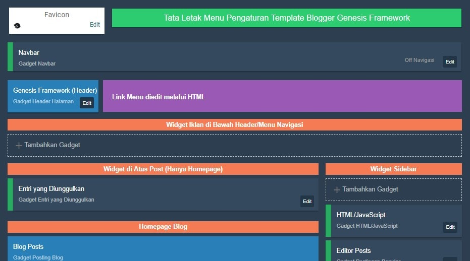easy admin layout blogger template 2019 terbaru
